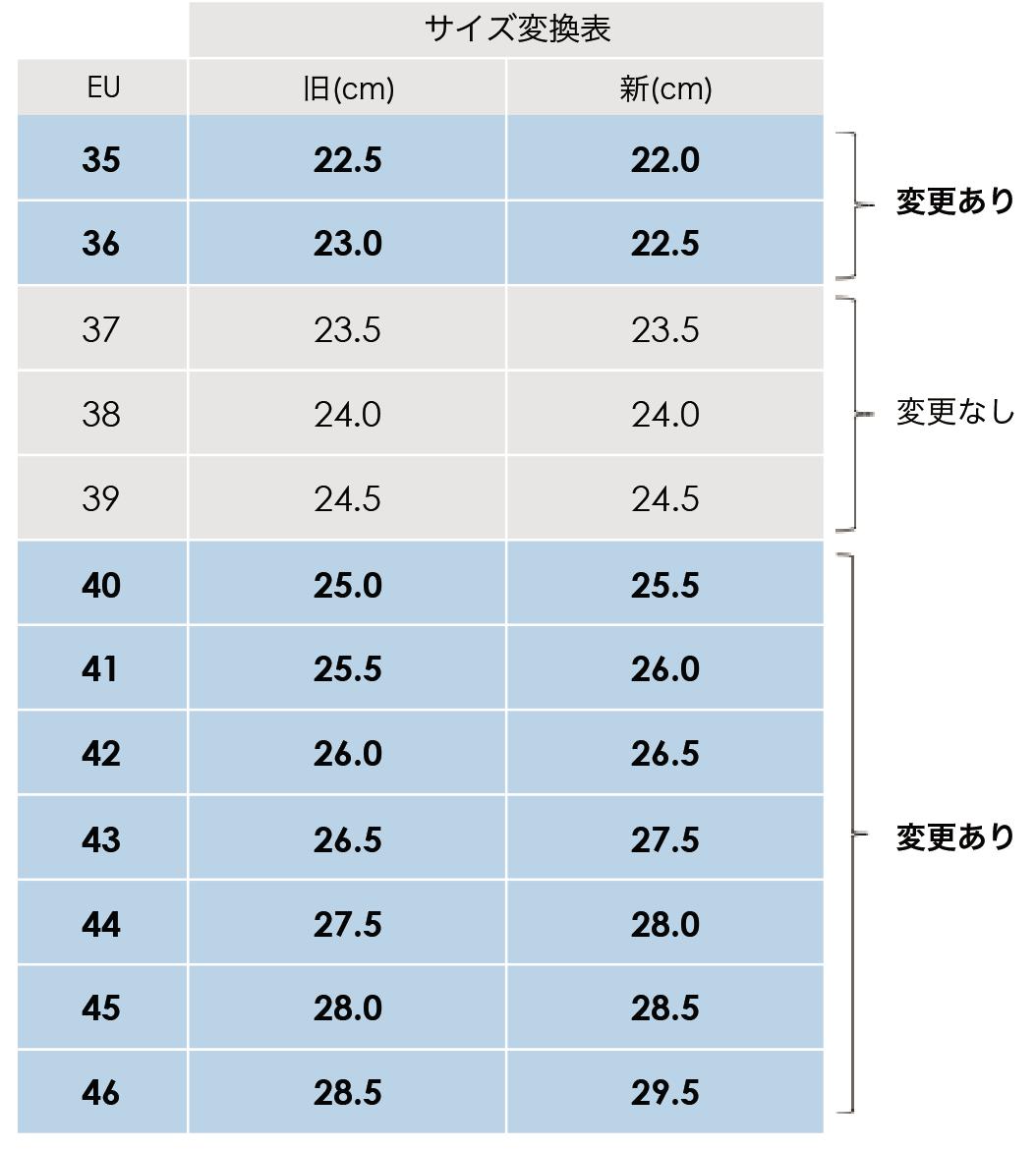 日本サイズ変換(cm)変更のお知らせ